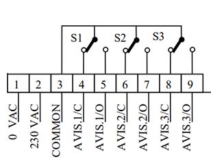 Interruptor horario para avisos RPS-3100