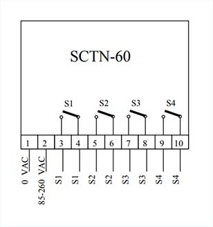 SISTEMA DE CONTROL DE CARGAS SCTN-60