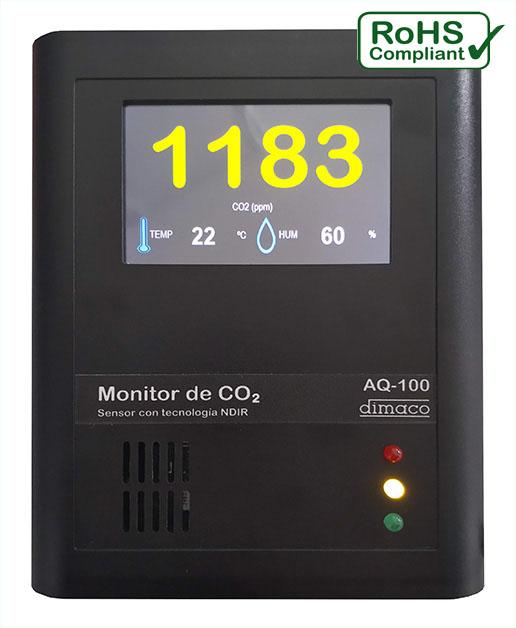 Medidor dióxido de carbono